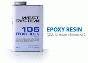 Resine Epoxy 248 by Epoxy Resin H 230 Rder Mm Epoxyprodukter