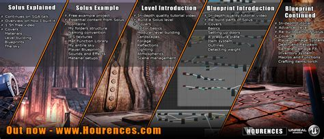 Level Design Tutorial Ue4 | hourences com the solus project in depth videos