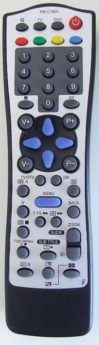 Jvc Tv L Replacement by Jvc Rm C1502 Rmc1502 Replacement Remote