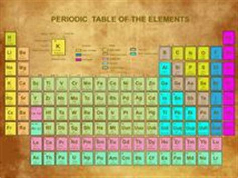 tavola elementi periodici tabella periodica degli elementi illustrazione vettoriale