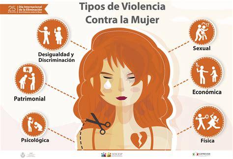 imagenes de violencia de genero hacia la mujer tipos de violencia contra la mujer ceprevide