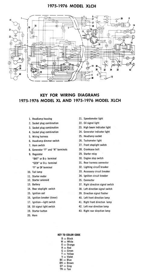 layout xl manual harley davidson starter parts diagram car interior design