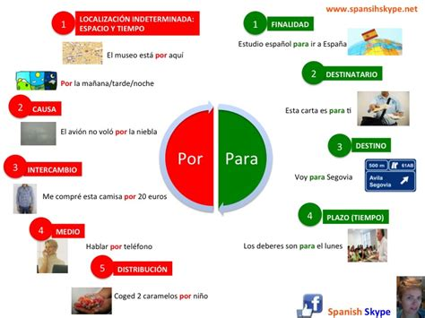 Or En Espanol Skype Lessons Prepositions Por Or Para Prepositions Por Or Para Skype Lessons