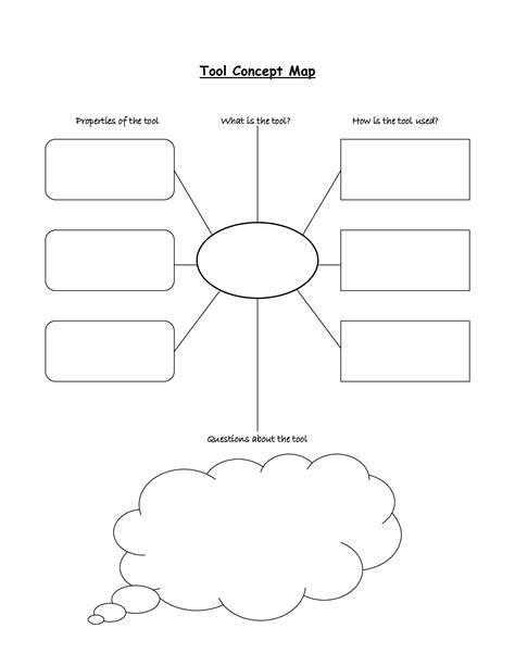 Best Photos Of Blank Mind Map Graphic Organizer Concept Map Graphic Organizer Printable Blank Mind Map Template