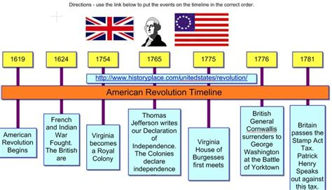 American Revoltion Top Cards Template by 17 Best Images About Ameican Revolution On
