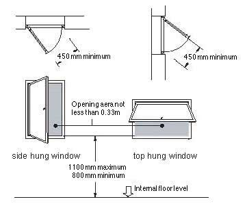 building regulations windows in bedrooms double glazing emergency fire escape uk