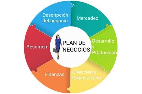 equilibrando las finanzas del negocio con las finanzas del hogar plan de negocios para pyme s fundamentos de negocios