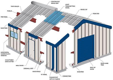 building diagram sawyer metal