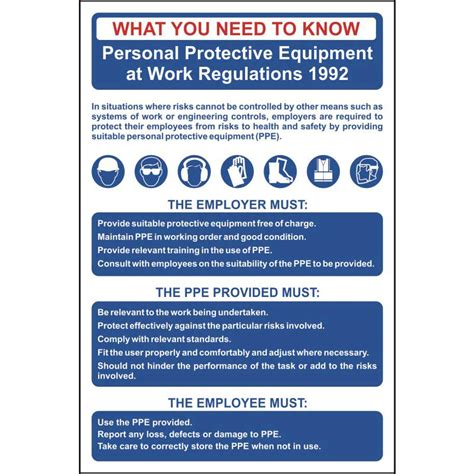 ppe at work regulations poster ese direct