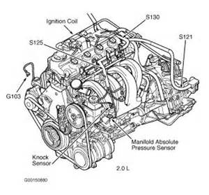 1999 dodge neon engine diagram images frompo 1