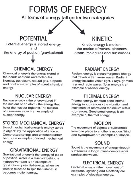 Forms Of Energy Worksheet by Ignite Energy Alternative Energy