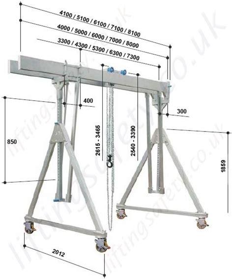 gantry crane design ftempo