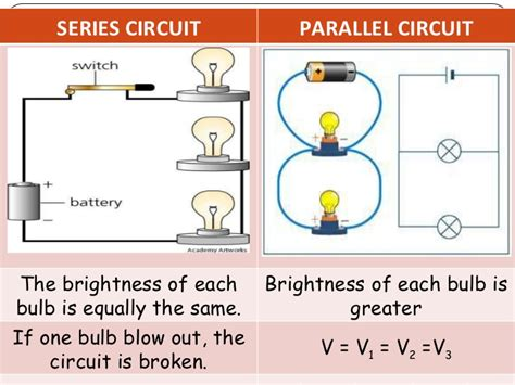 parallel circuits brightness of bulbs chapter1 electricity