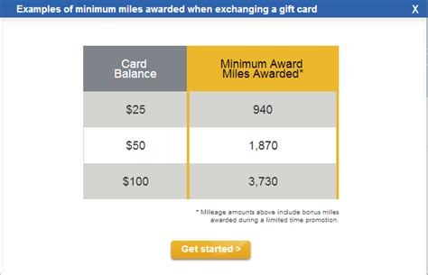 United Gift Card Exchange Rate - gift card churning plastic jungle arbitrage chasing the points