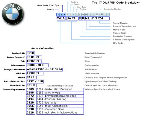 bmw chassis check free vin number decoder for bmw cars autos post