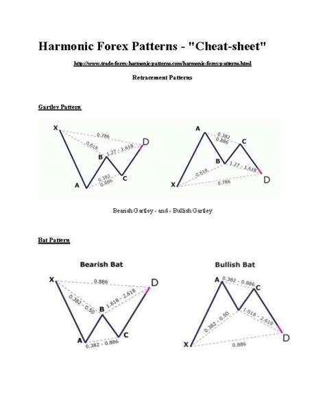 price pattern trading pdf harmonic patterns forex pdf magiamax ml