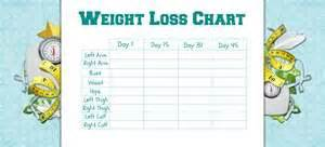 Weight Loss Weight Loss Chart Images
