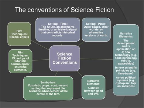 fantasy film genre conventions dissecting a genre science fiction