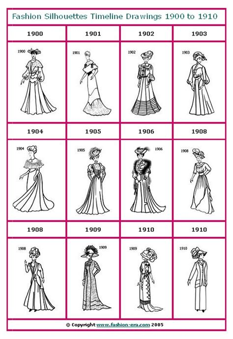 history of patternmaking in fashion designing history of dress at the time everybody works but mother