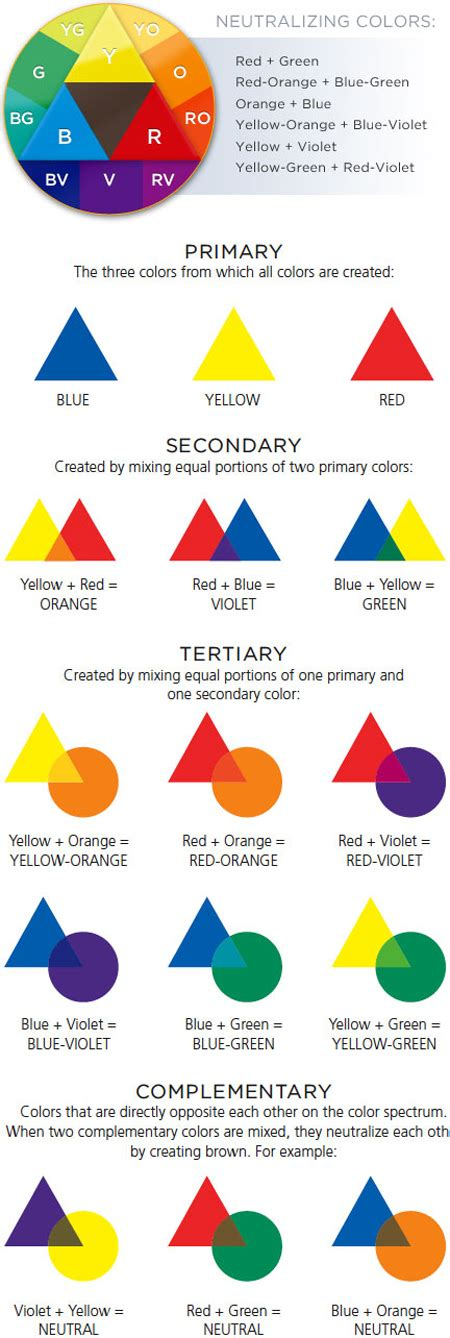 color theory basics glossary for design beginners 50 color related terms