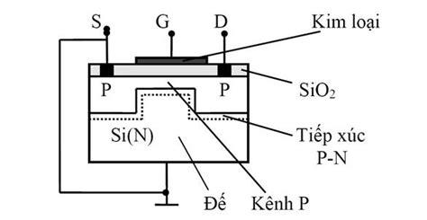 transistor trong li transistor trong li 28 images bien trong robot sensor robot transistor trong điều khiển