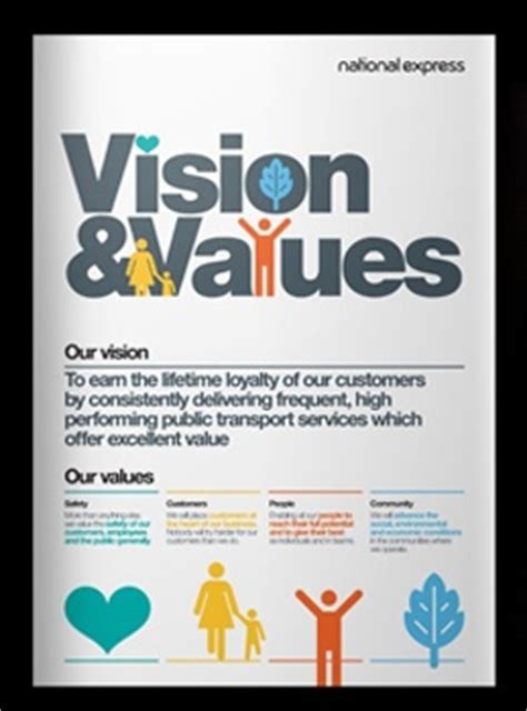 game design vision statement visual vision and values work ideas pinterest