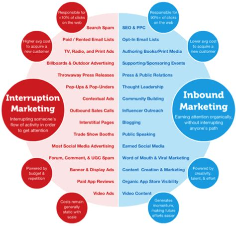 Marketing Mba And Brand Manager Salary by Marketing Promotion Coordinator Salary In Columbus Oh