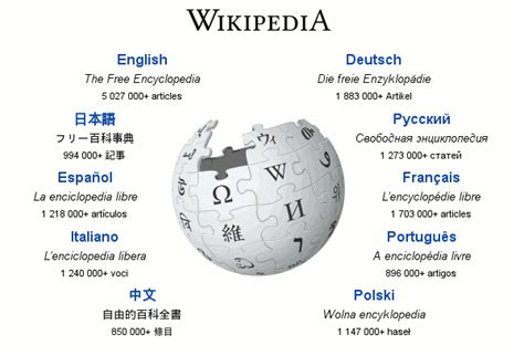 layout web wikipedia wikipedia encyclopedia www imgkid com the image kid