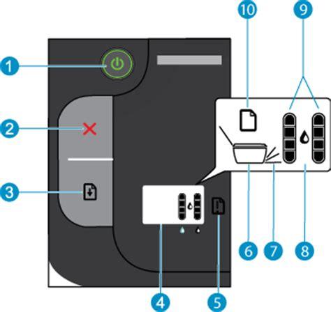 Tinta Printer Hp Deskjet K110a impresora hp deskjet ink advantage 2060 funciones