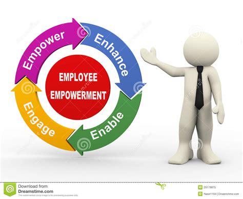Teory Dasar Kuliner self empowerment empowerment motivator
