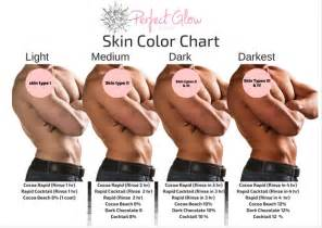 skin color descriptions about our solutions glow sunless