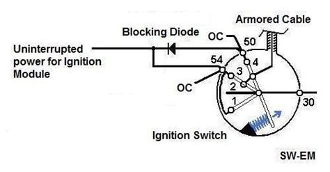 what is diode oring module sw em volvo ignition from scratch