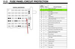 2006 Ford E350 Fuse Box Diagram Econoline Fuse Box Get Free Image About Wiring Diagram