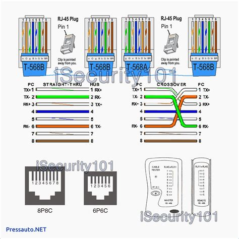 cat 6 wiring guide cat6 load bar wiring diagrams j