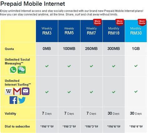 digi mobile prepaid iklan digi prepaid mobile macam cantik