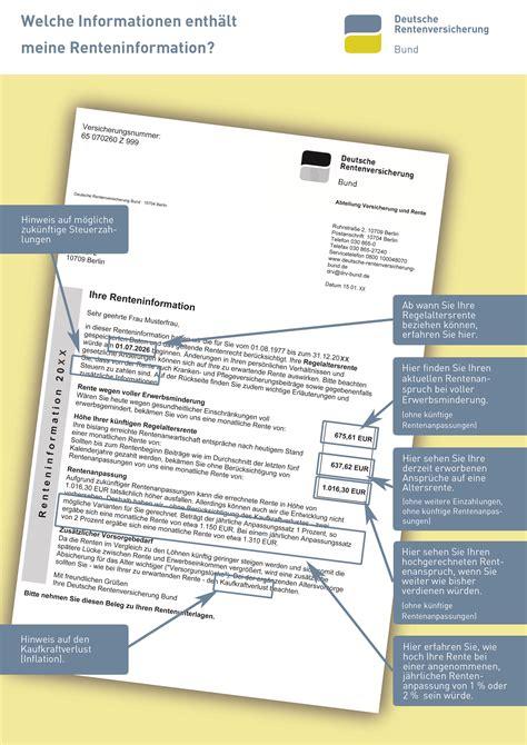 Musterbrief Widerspruch Rente Deutsche Rentenversicherung Renteninformation Welche Informationen Enth 228 Lt Meine
