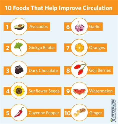 8 Ways To Improve Your Circulation by Foods That Help Circulation Food