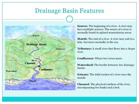 pattern meaning in geography list of drainage basins of south africa azania