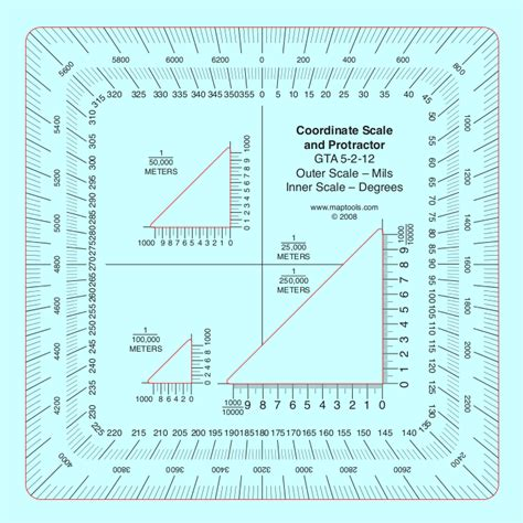 printable lat long ruler maptools product military style utm mgrs coordinate scale