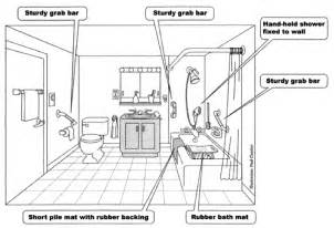 bathroom bars for safety bathroom safety tips make your bathroom friendly for everyone