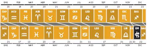 Calendario Horoscopo Calendario Tradicional Vs Ofiuco Horoscopos 13