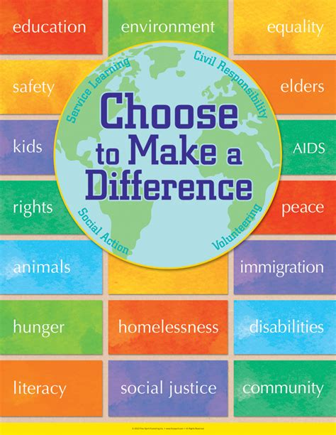 how to make a poster for a book report cbk associates choose to make a difference poster