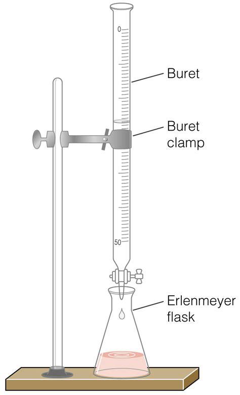 acid base titration diagram media portfolio