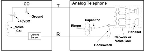 northern electric telephone wiring diagram telephone