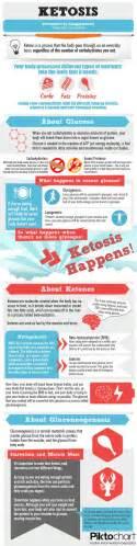 keto diet keto diet ketogenic diet complelte guide 30 day keto