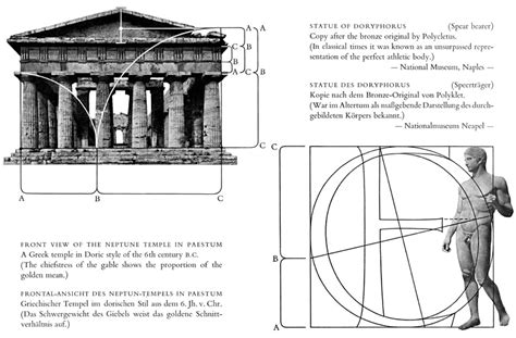 the golden section in music the golden section and the golden rectangle