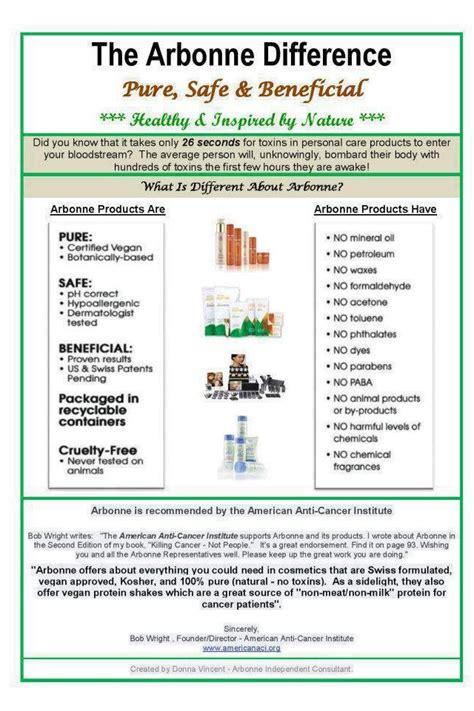 132 Best Arbonne Flyers Images On Pinterest Arbonne Products Arbonne Business And Arbonne Party Free Arbonne Flyer Templates