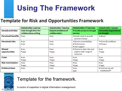 template framework using the framework template for