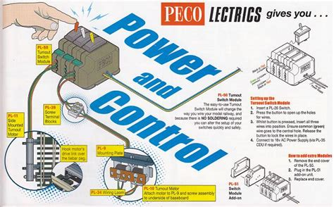 how to wire peco point motors impremedia net