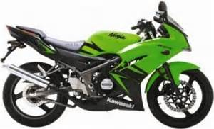 kawasaki 150 rr review features and price in india